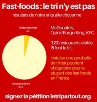 Le tri partout - Zero Waste France