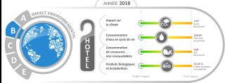 Etiquette environnementale 2018